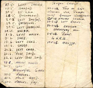 Army travel record